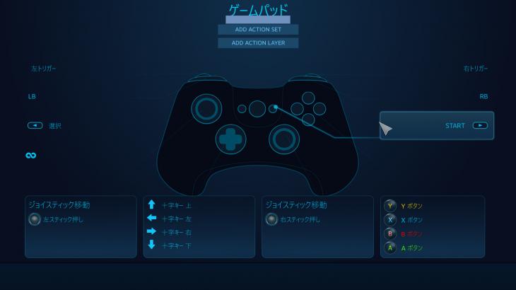 【Steamのコントローラー設定】ボタン配置とか感度も変更できます!